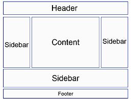 آموزش تبدیل html به وردپرس 1